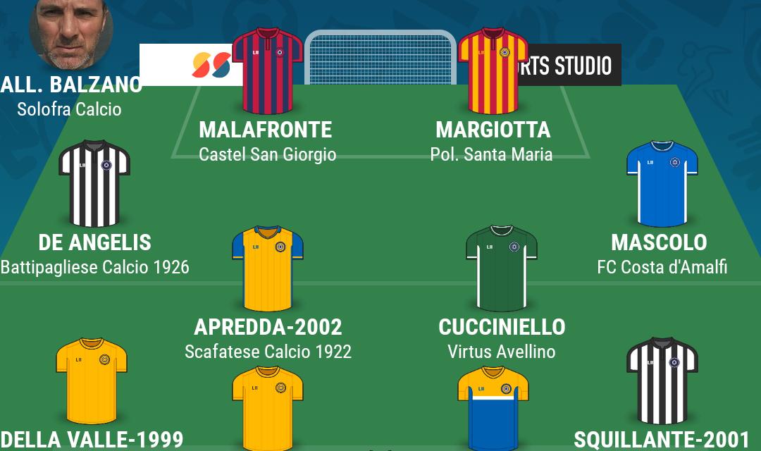 CAMPIONATO ECCELLENZA – GIRONE B| La TOP 11 della 23esima giornata di Campania Football