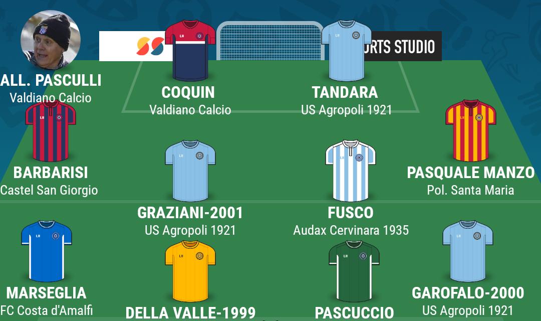 CAMPIONATO ECCELLENZA – GIRONE B| La TOP 11 della ventunesima giornata di Campania Football