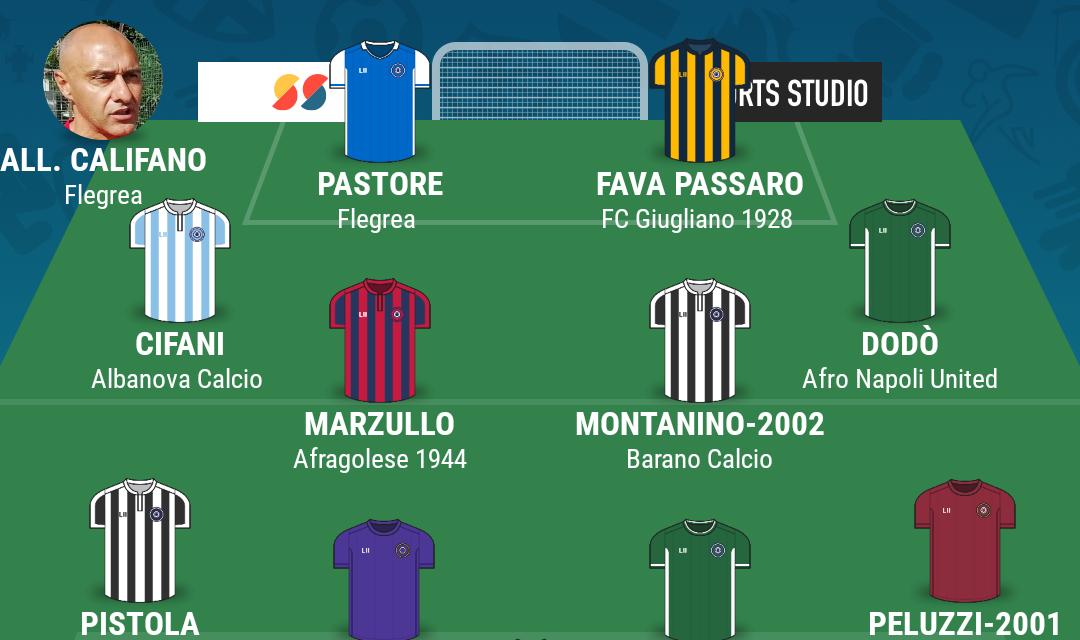 CAMPIONATO ECCELLENZA – GIRONE A | La TOP 11 della ventunesima giornata di Campania Football