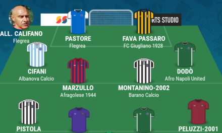CAMPIONATO ECCELLENZA – GIRONE A   La TOP 11 della ventunesima giornata di Campania Football