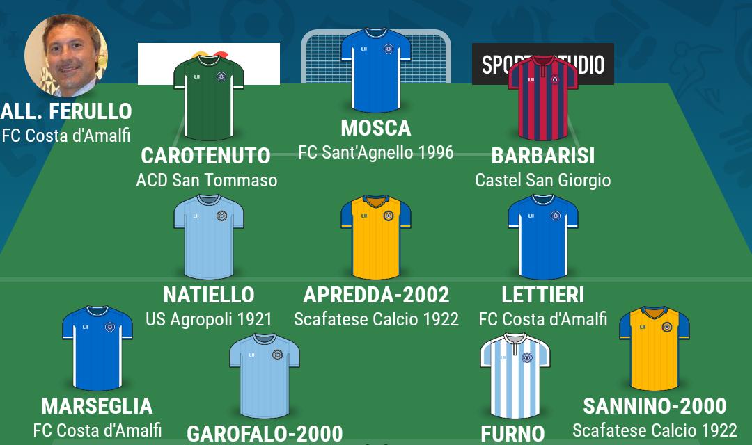 CAMPIONATO ECCELLENZA – GIRONE B| La TOP 11 della ventiduesima giornata di Campania Football