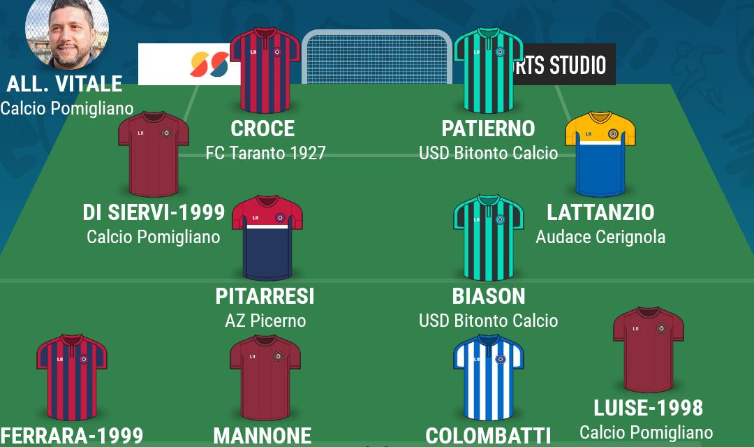 SERIE D – GIRONE H| La TOP 11 della ventitreesima giornata di Campania Football