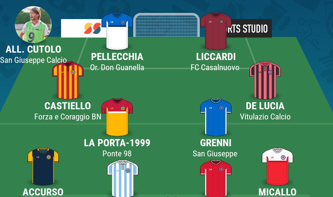CAMPIONATO PROMOZIONE| La TOP 11 dei gironi A e B di Campania pFootball