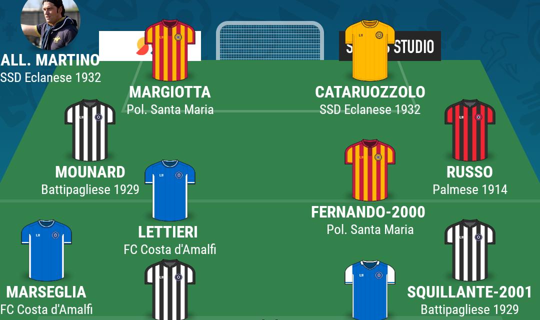 CAMPIONATO ECCELLENZA – GIRONE B| La TOP 11 del recupero diciassettesima  giornata di Campania Football