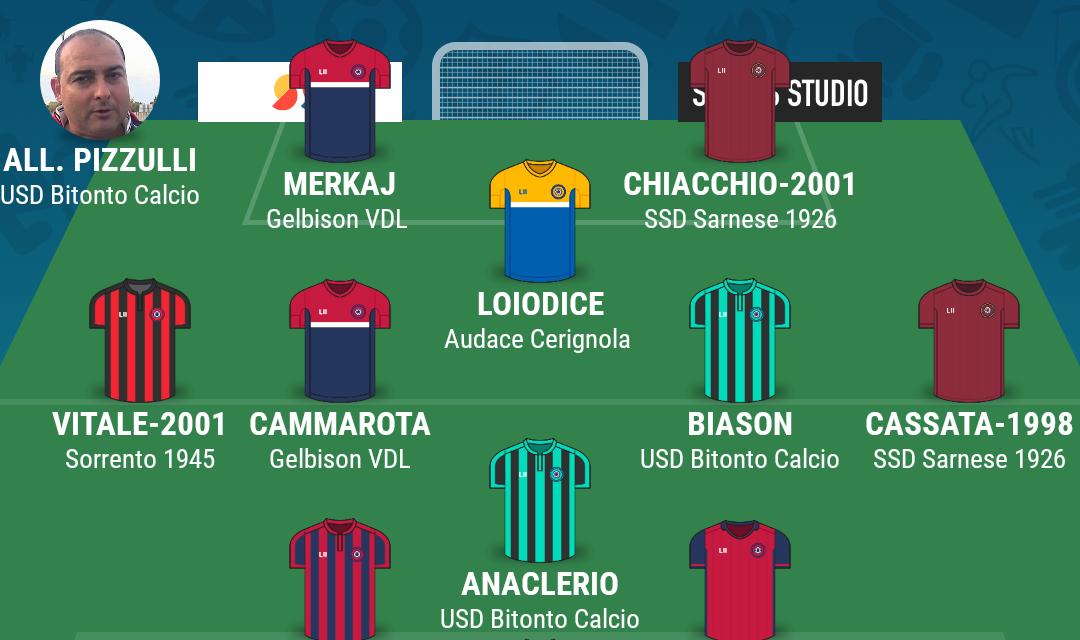 SERIE D – GIRONE H| La TOP 11 della ventiquattresima giornata di Campania Football