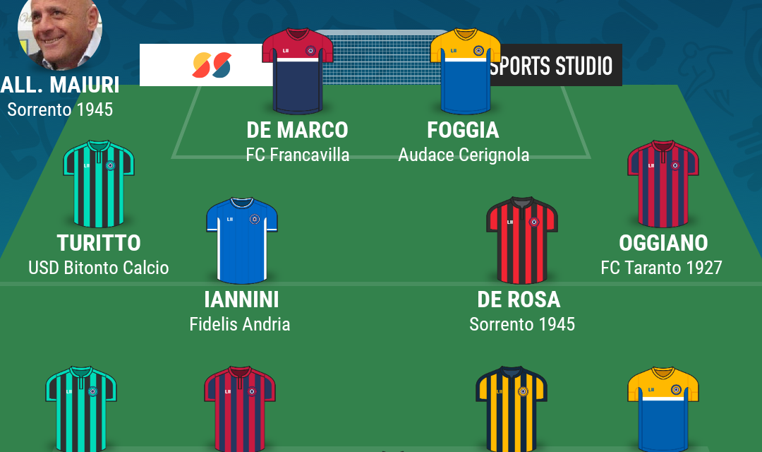 SERIE D – GIRONE H| La TOP 11 della 25esima giornata di Campania Football