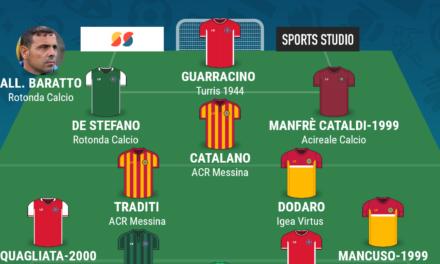 SERIE D – GIRONE I   La TOP 11 della 25esima giornata di Campania Football