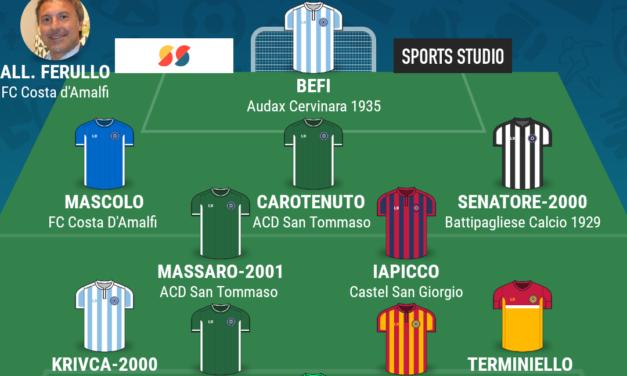 CAMPIONATO ECCELLENZA – GIRONE B| La TOP 11 della 26esima giornata di Campania Football