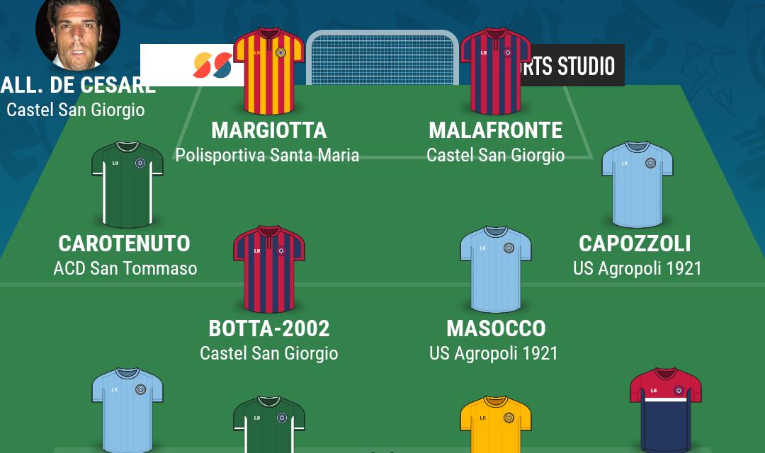CAMPIONATO ECCELLENZA – GIRONE B| La TOP 11 della 27esima giornata di Campania Football