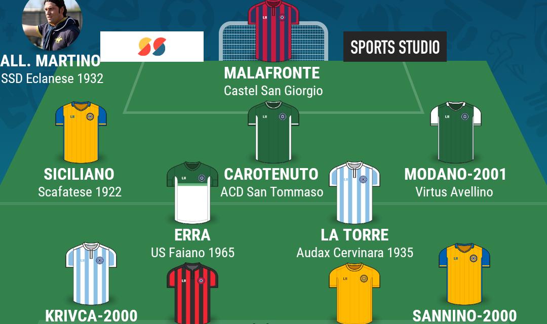 CAMPIONATO ECCELLENZA – GIRONE B  La TOP 11 della 25esima giornata di Campania Football
