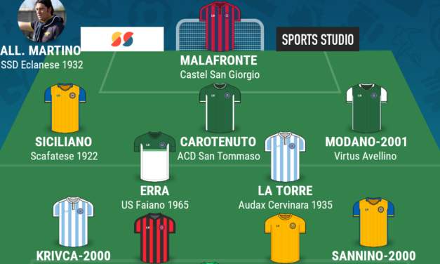 CAMPIONATO ECCELLENZA – GIRONE B| La TOP 11 della 25esima giornata di Campania Football