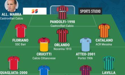 SERIE D – GIRONE I | La TOP 11 della 26ª giornata di Campania Football