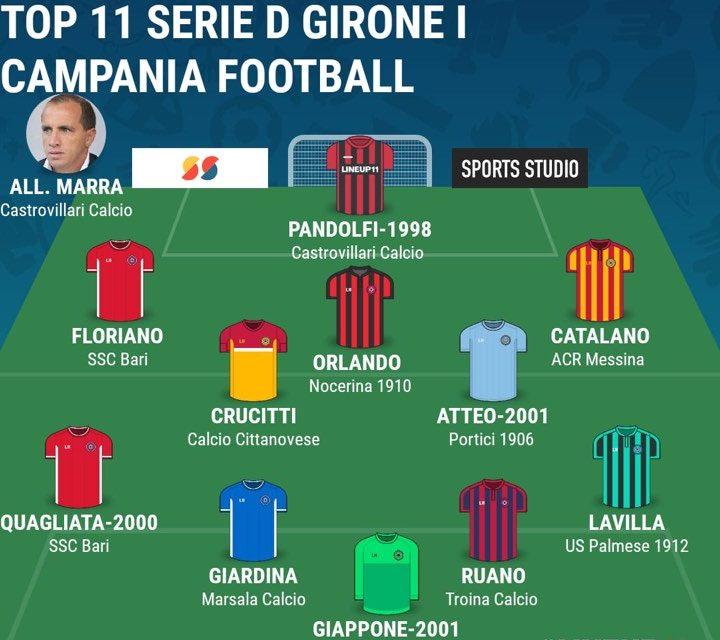 SERIE D – GIRONE I   La TOP 11 della 26ª giornata di Campania Football
