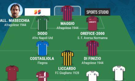 CAMPIONATO ECCELLENZA – GIRONE A | La TOP 11 della 29esima giornata di Campania Football