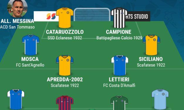 CAMPIONATO ECCELLENZA – GIRONE B | La TOP 11 della 29esima giornata di Campania Football