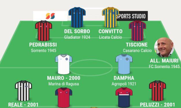 TOP 11 COPPA ITALIA – Le scelte di Campania Football