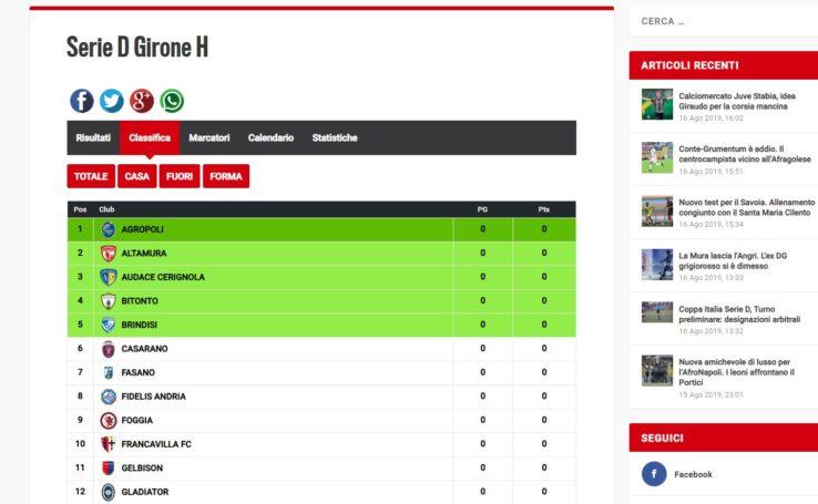 Calendario Serie D Girone H.Risultati Serie D Girone H Campania Football