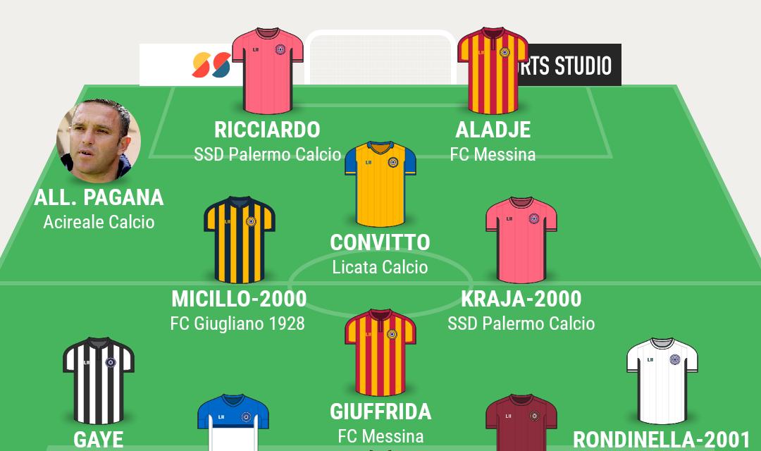 TOP 11 SERIE D gir. I – Le scelte di Campania Football