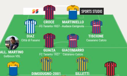 TOP 11 SERIE D gir. H – Le scelte di Campania Football