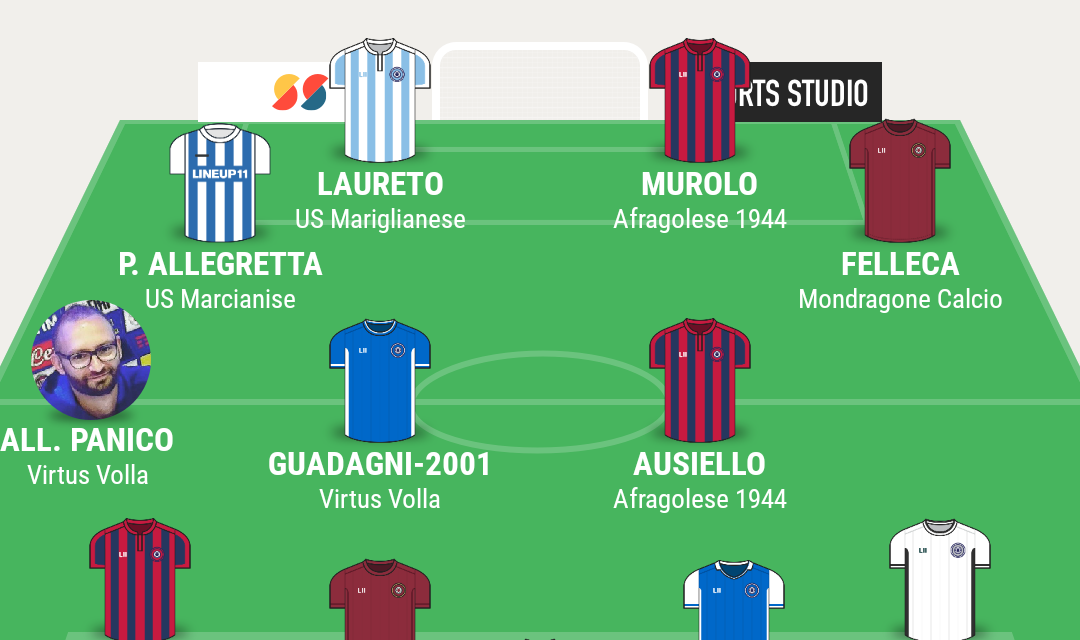 TOP 11 ECCELLENZA gir. A – Le scelte di Campania Football