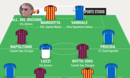 TOP 11 ECCELLENZA gir. B – Le scelte di Campania Football