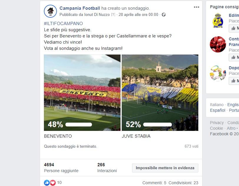 SONDAGGIO CF | La Juve Stabia vince sul filo del rasoio: +12 voti sul Benevento su 1.164 votanti